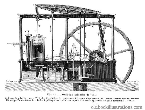 watt-steam-engine-1200