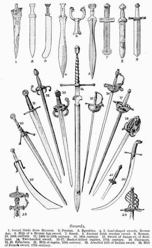 kinds of swords
