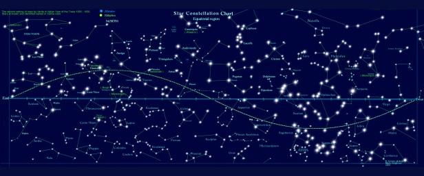 star-map-equatorial